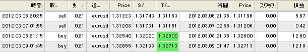 forex_racco20120310.jpg