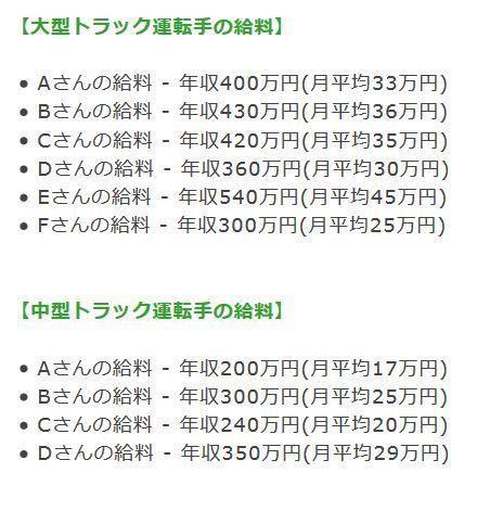 トラック運転手の給料.jpg