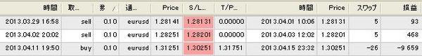 マナブ式FX実績20130508-1.jpg