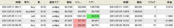 マナブ式FX実績20130804-2.jpg