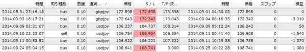 マナブ式FX実績20140930.jpg