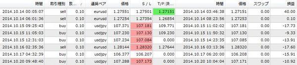 マナブ式FX実績20141031-2.jpg