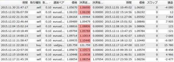 マナブ式FX実績201501231-1.jpg