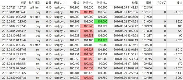 マナブ式FX実績20160831-1.jpg