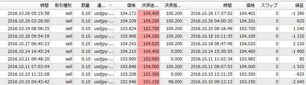 マナブ式FX実績20161031-1.jpg