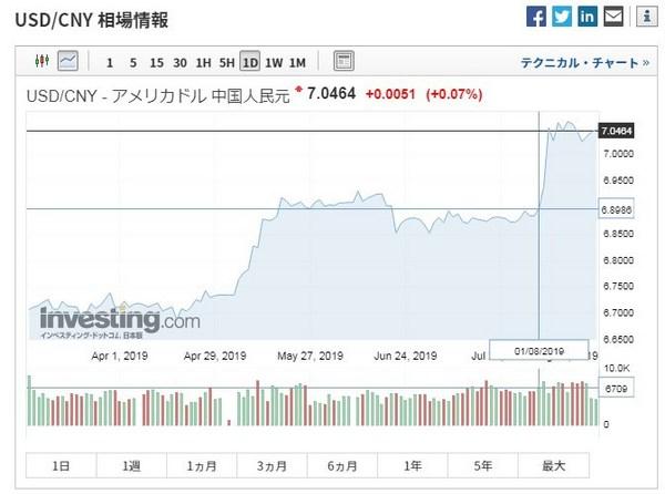 中国投資家仮想通貨へビットコイン2.jpg