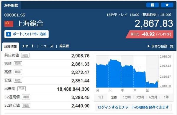 中国株20190805.jpg