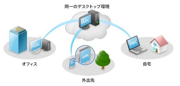 仮想デスクトップイメージ.jpg