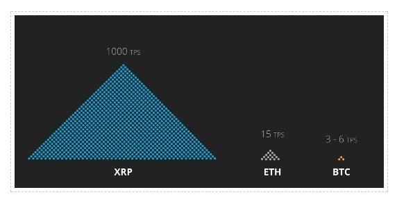 仮想通貨の処理能力.jpg