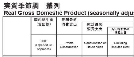 内閣府GDP統計データ実質2.jpg