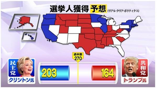 米大統領選2016世論調査.jpg