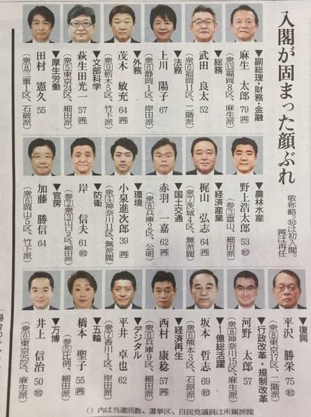 菅総理大臣2020組閣予想読売新聞.jpg