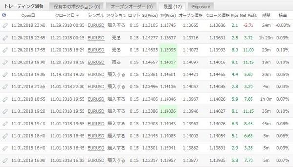 whitebearV1apex2_成績20181215-1.jpg