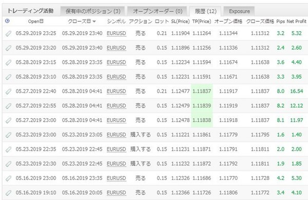 whitebearV1apex2_成績20190615-2.jpg