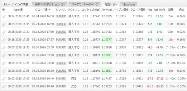 whitebearV1apex2_成績20200913-2.jpg